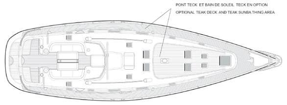 sejlbåd Beneteau 50